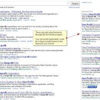 Free Google Ad Words for Your Non-profit Organization